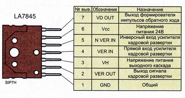 Цоколевка микросхемы LA7845