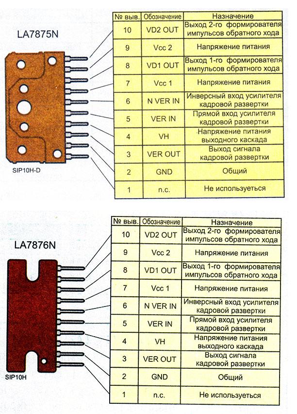 Цоколевка микросхем LA7875N, LA7876N