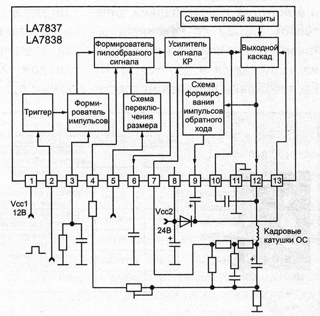 Структура микросхем LA7837, LA7838