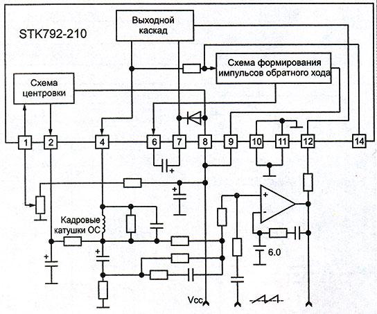 Структура микросхем STK792-210