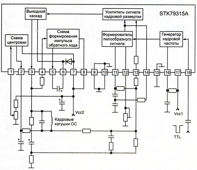 Структура микросхемы STK79315A