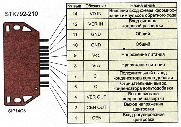 цоколевка микросхемы STK792-210