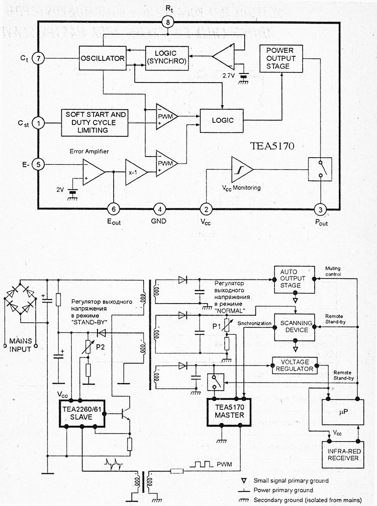 цоколевка и структурная схема микросхем tea2260, tea5170