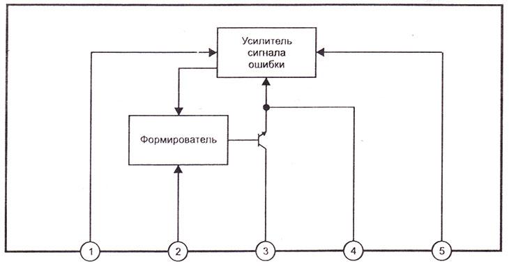 структура микросхемы str54041