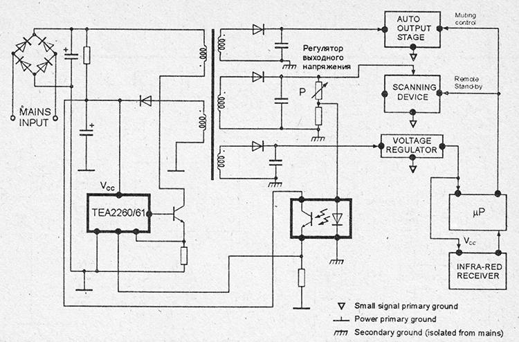 Структурная схема и цоколевка TEA2260/61