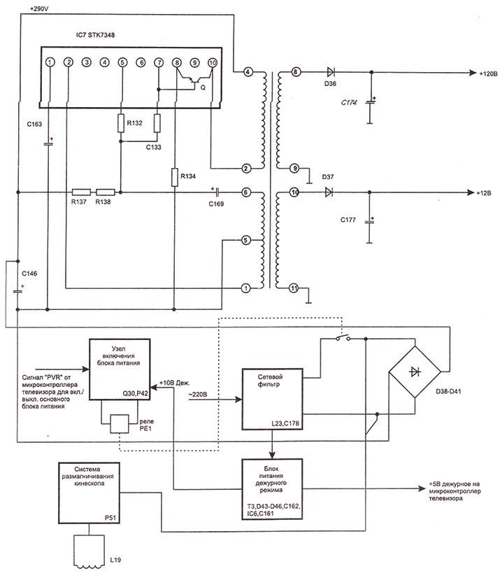 Структурная схема блока питания телевизоров Funai MS20 на микросхеме stk7348