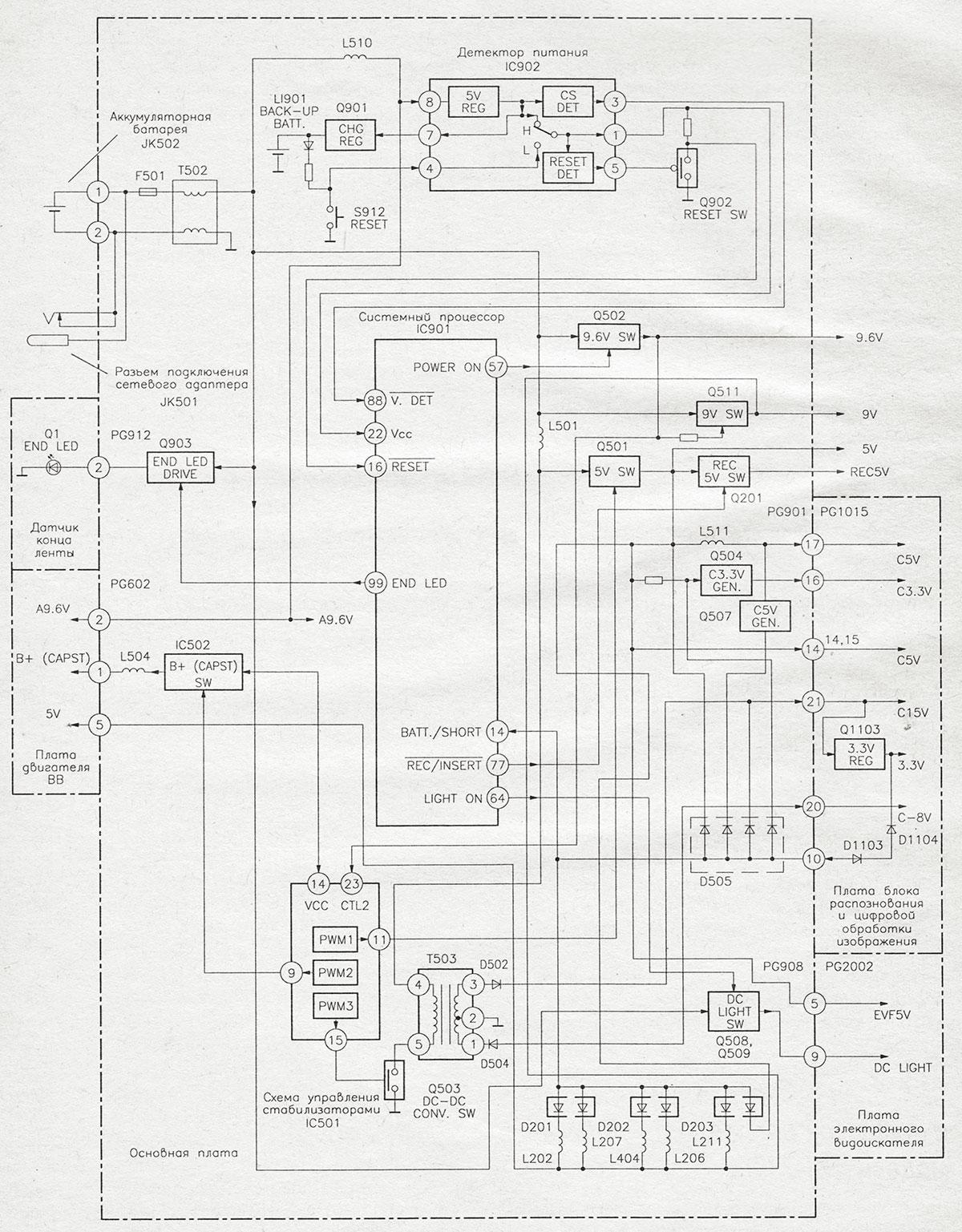 Структурная схема DC-DC преобразователя видеокамеры Hitachi VM-7380E
