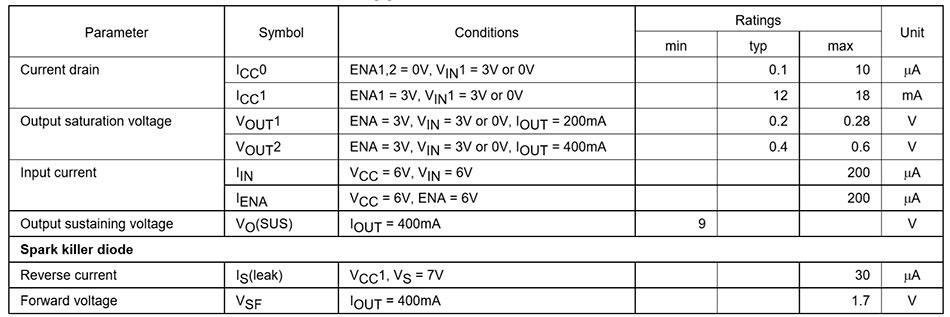 Характеристики микросхемы LB1838m