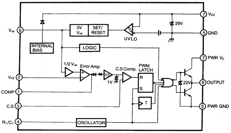 Структурная схема микросхемы KA3882