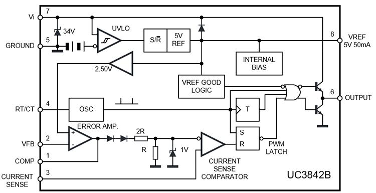 Структурная схема микросхем KA3842, UC3842, UC2842
