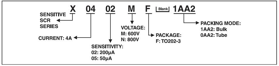 Расшифровка маркировки тиристоров X0402MF, X0402NF, X0405MF, X0405NF